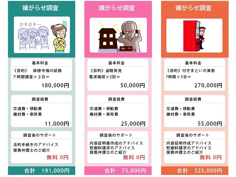 埼玉県入間市の嫌がらせ加害者特定調査料金実例