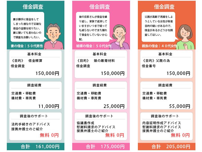 借金調査の料金事例
